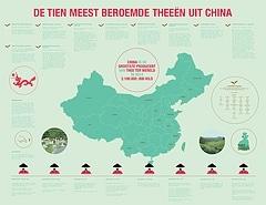 Infographic China